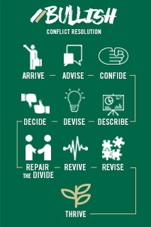 Ombuds Roadmap