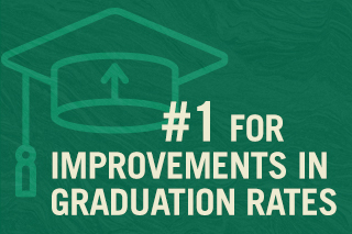 #1 for improvements in 6-year graduation rates