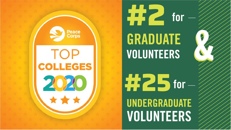 Peace Corps ranking 2020
